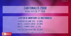 Cantonales 2008.PNG