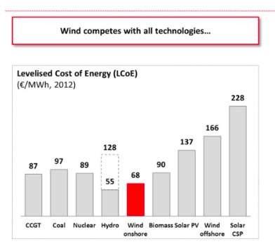 Comparaison prix énergie.jpg